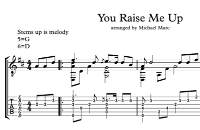 Image sur You Raise Me Up - Sheet Music & Tabs